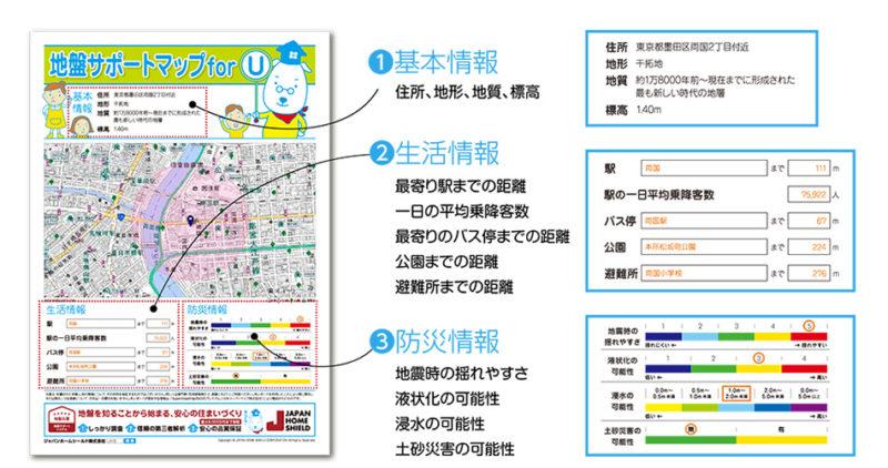 地盤サポートマップの使い方④